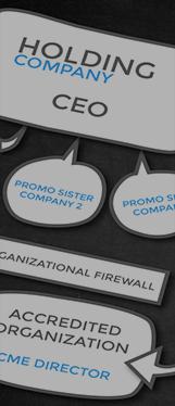 CME/CE Organizational structure & firewalls